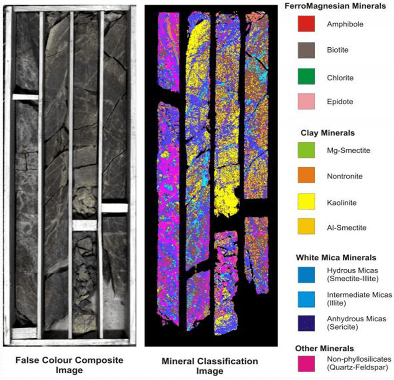 Hyperspectral camera image showing classification of minerals.